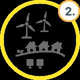 Energiepark - Schritt 2